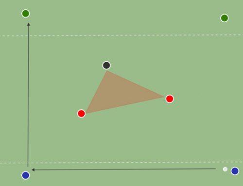 Triángulo de presión