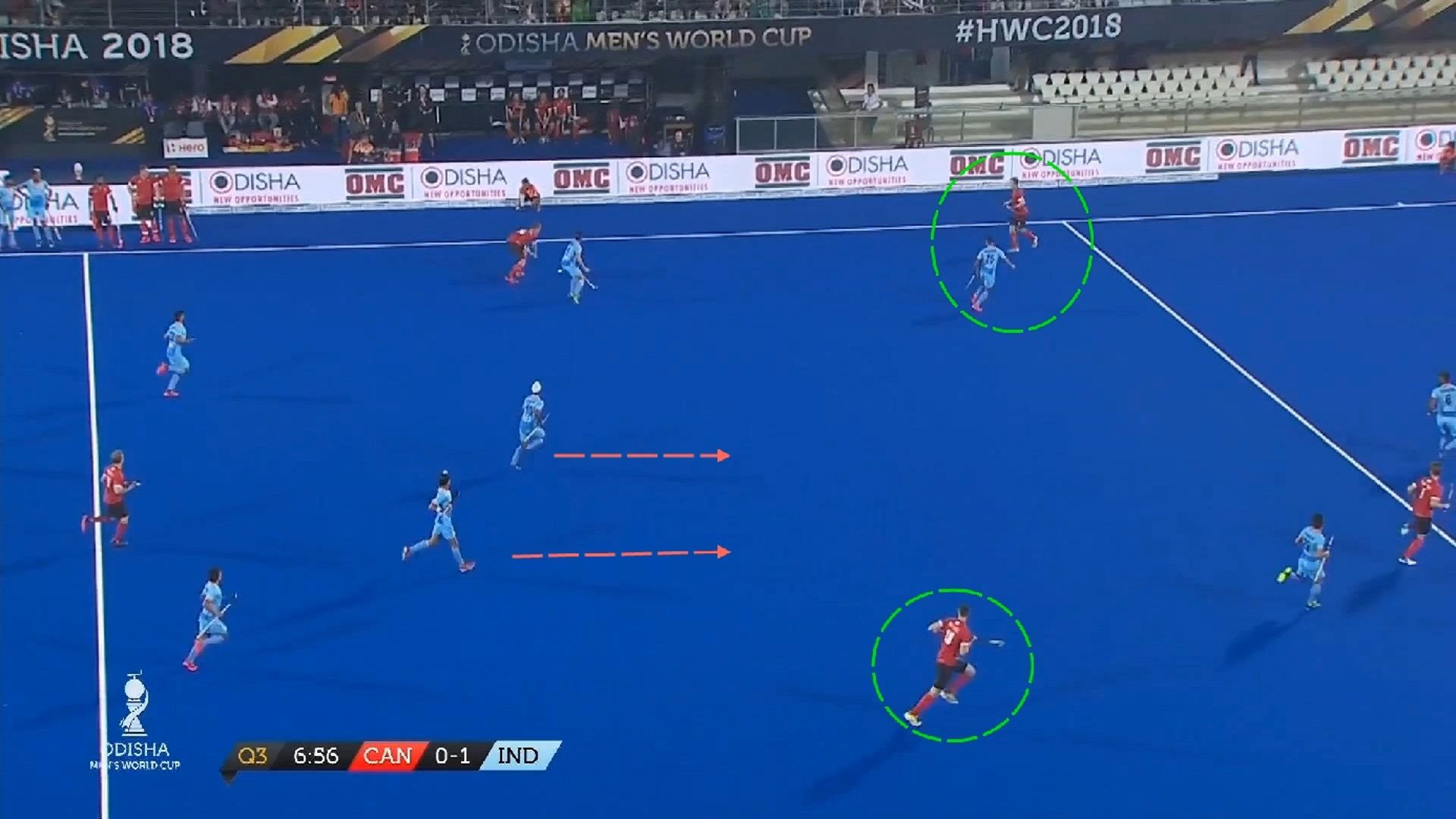 fieldhockey tactic