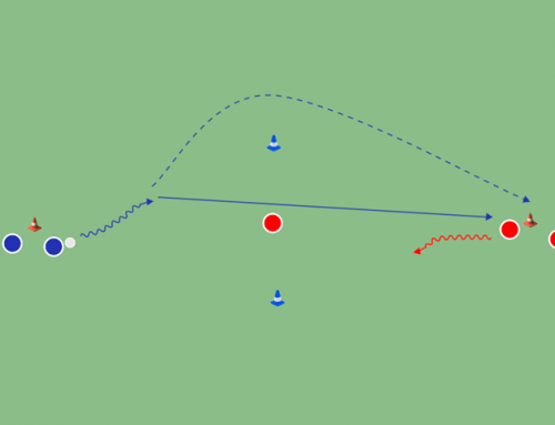 Defender la línea de pase 2vs1