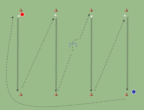 Conducción frontal + sprint relevos a 4 bolas